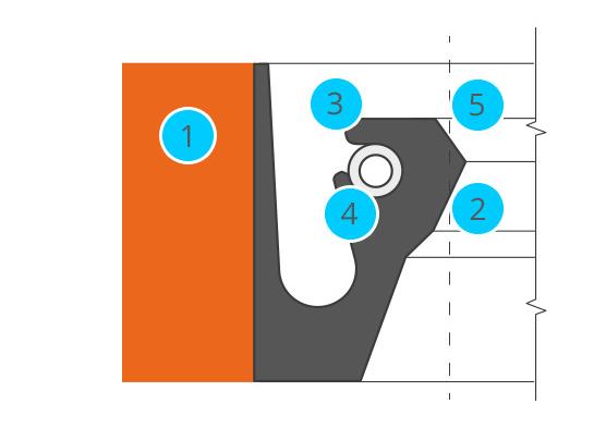 Retentor Modelo TGU
