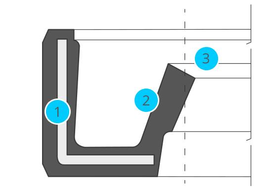 Retentor Modelo GSM