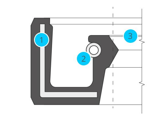 Retentores Modelo G e M